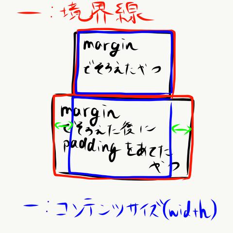margin_padding2