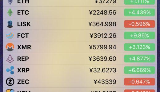 【はじめて】仮想通貨リップル買ってみた